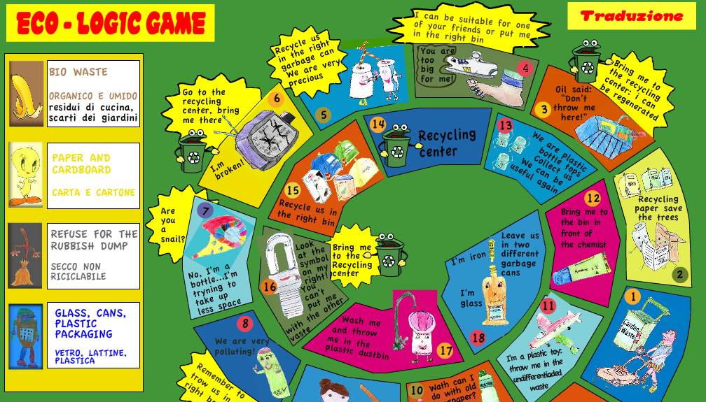 Eco Logic Game
